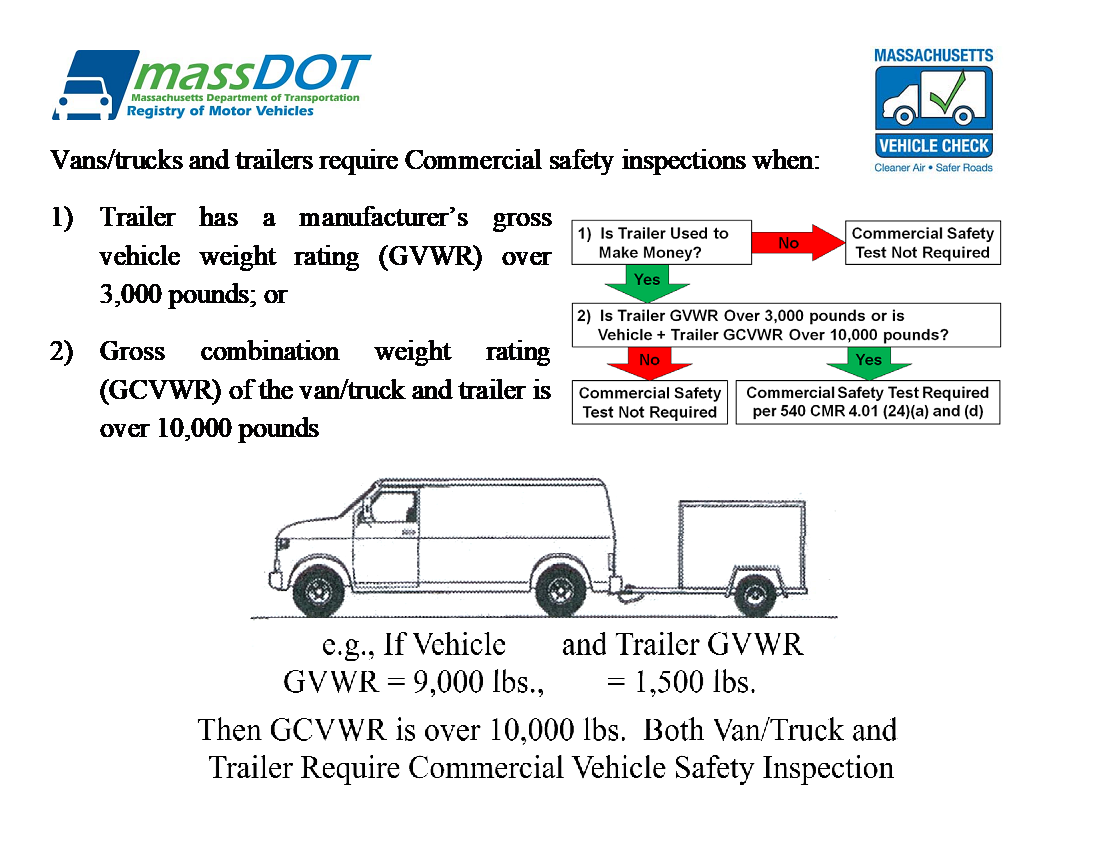 Inspection Information — Mass Vehicle Check