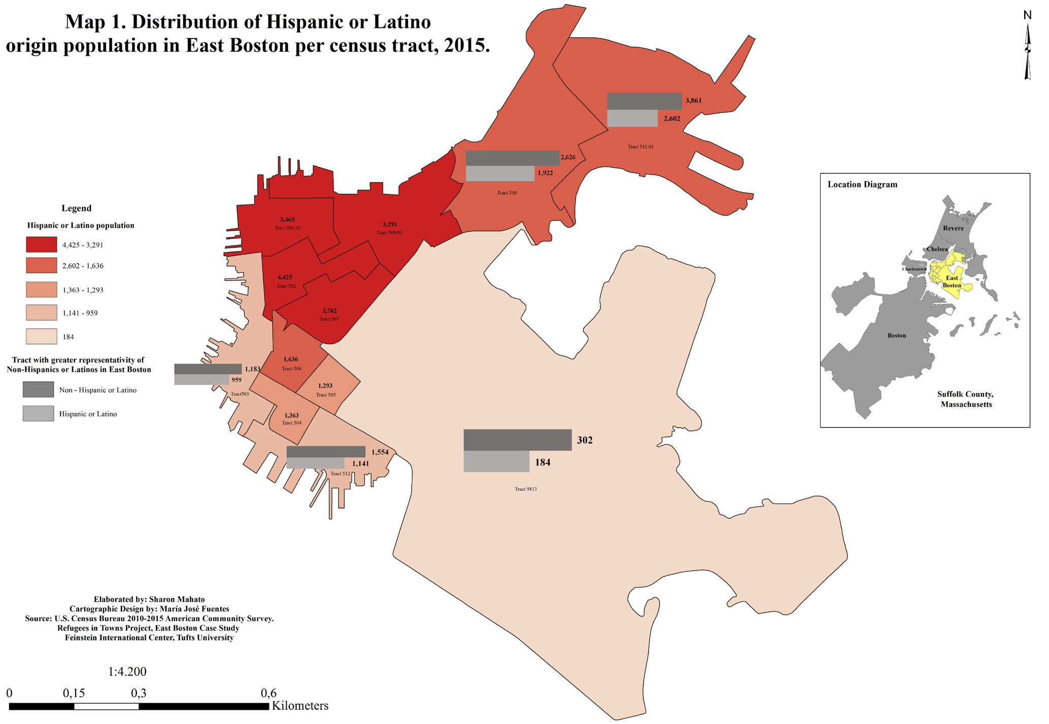 Hispanic and Latino immigrants are present throughout the East Boston neighborhood. Salvadorans, Colombians, and Dominicans have predominant participation along the territory while Hondurans, Mexicans, and Peruvians have a smaller presence. Map by author. Data from U.S. Census Bureau.