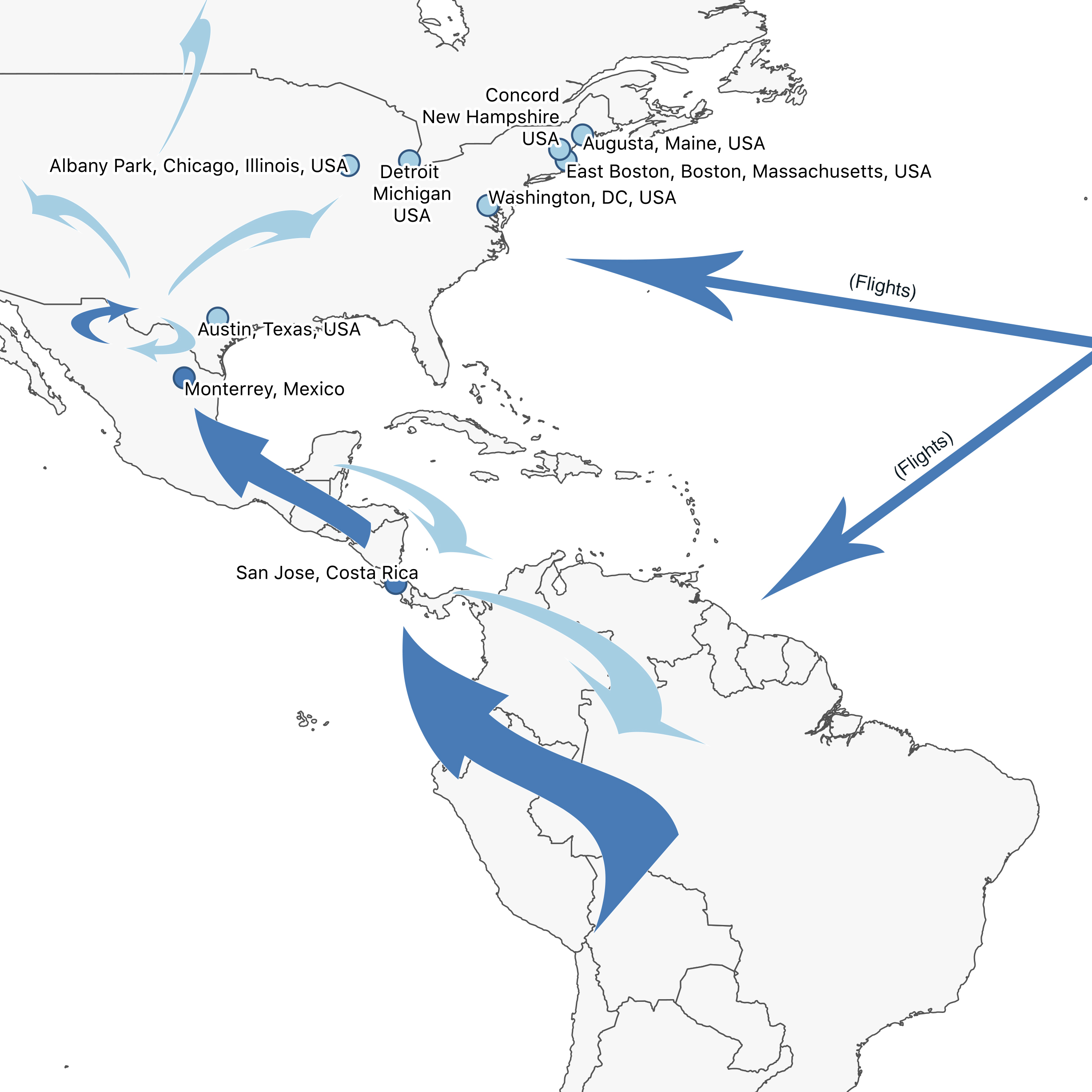Dark blue indicates initial migrations by plane to the Americas, and northward movement. Light blue indicates internal, circular, or return migrations.