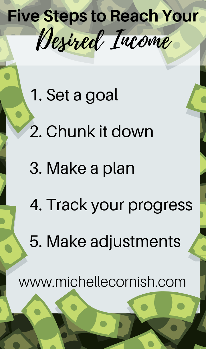 5 Steps to Earn the Income You Desire.png