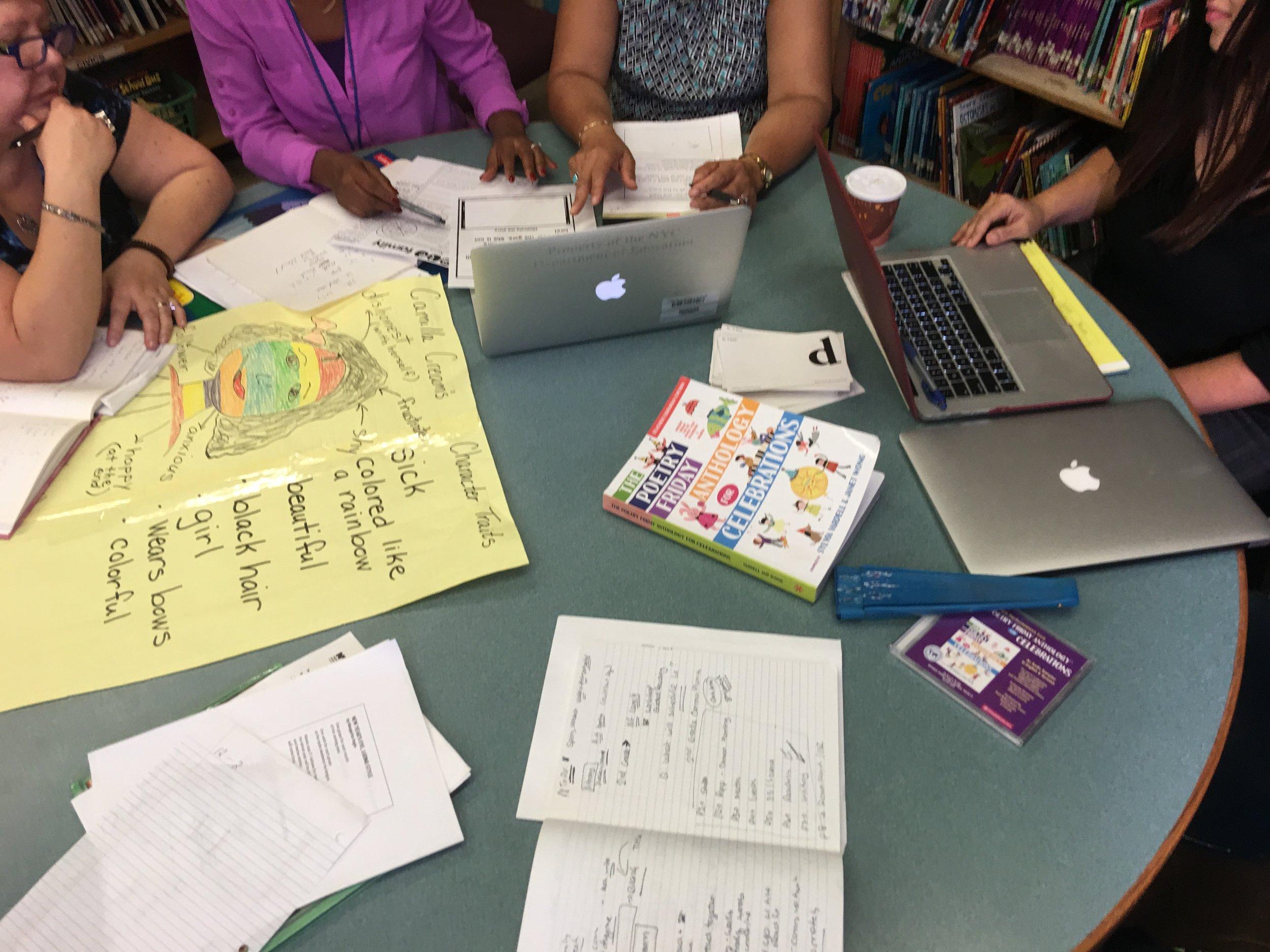 Grades K-2 Shared Reading Planning