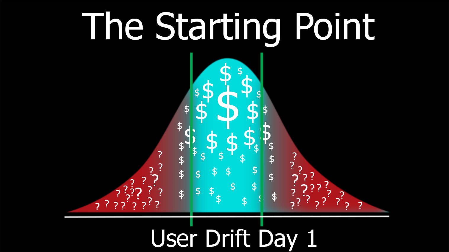 USER Drift Day 1.png
