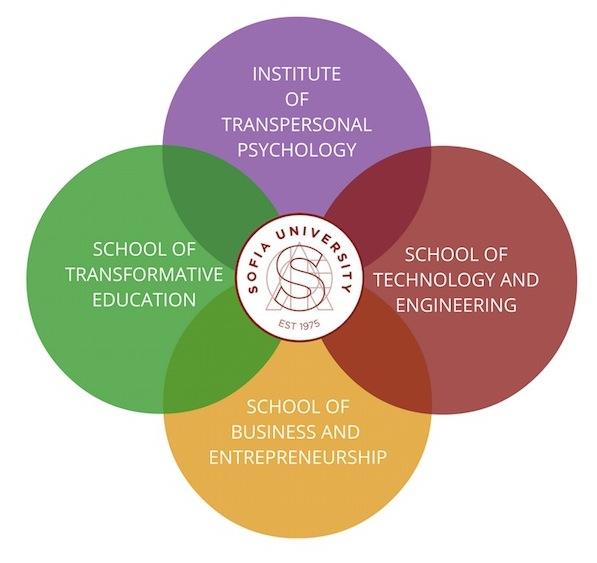 Sofia logo.jpg