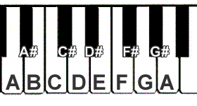 CHROMATIC_KEYBOARD.png