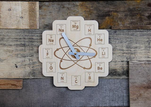 element clock.jpg