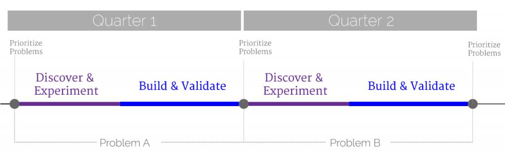 product-roadmap