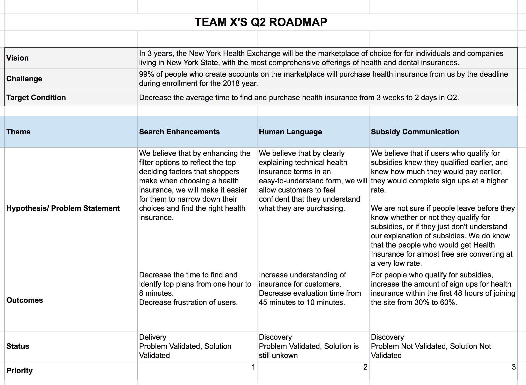 Example_Product_Roadmap_-_Google_Sheets.jpg