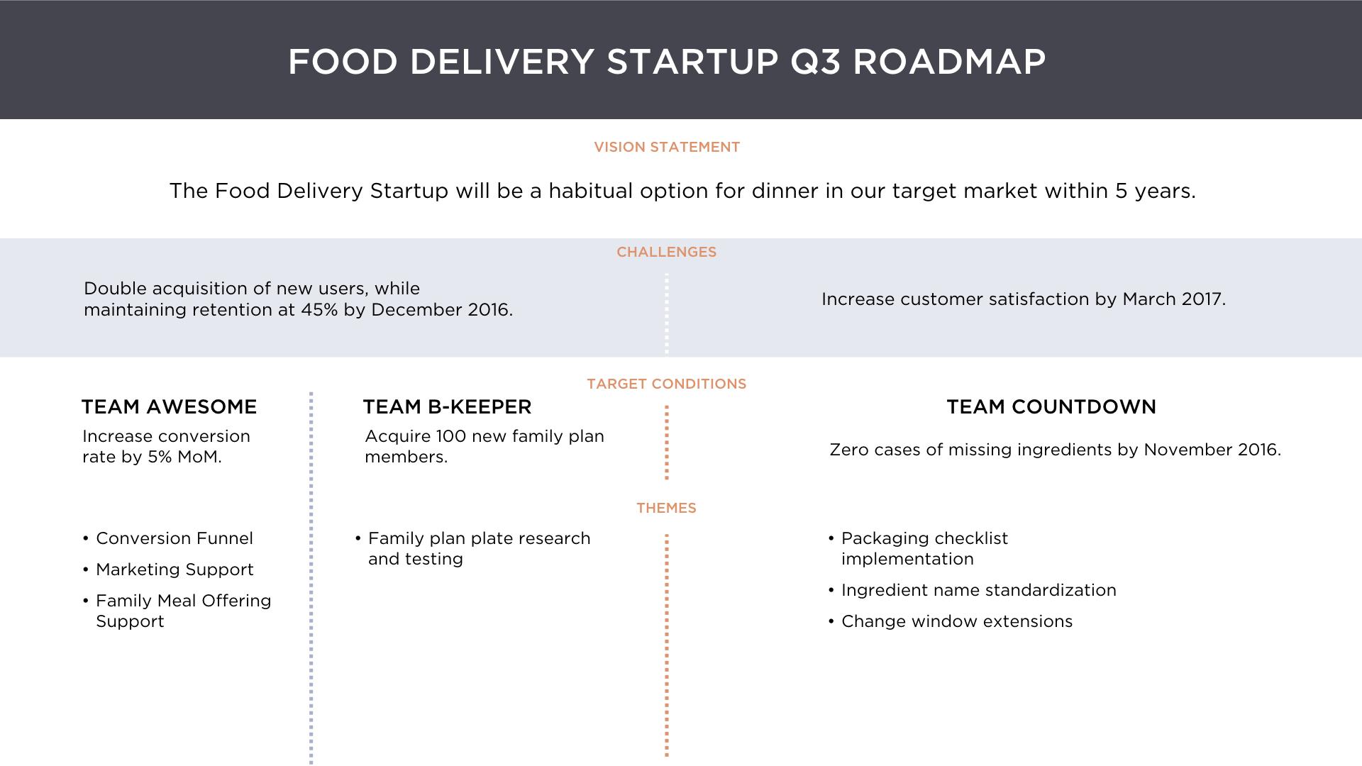 Good-Roadmap-FDS-portfolio.007.jpeg