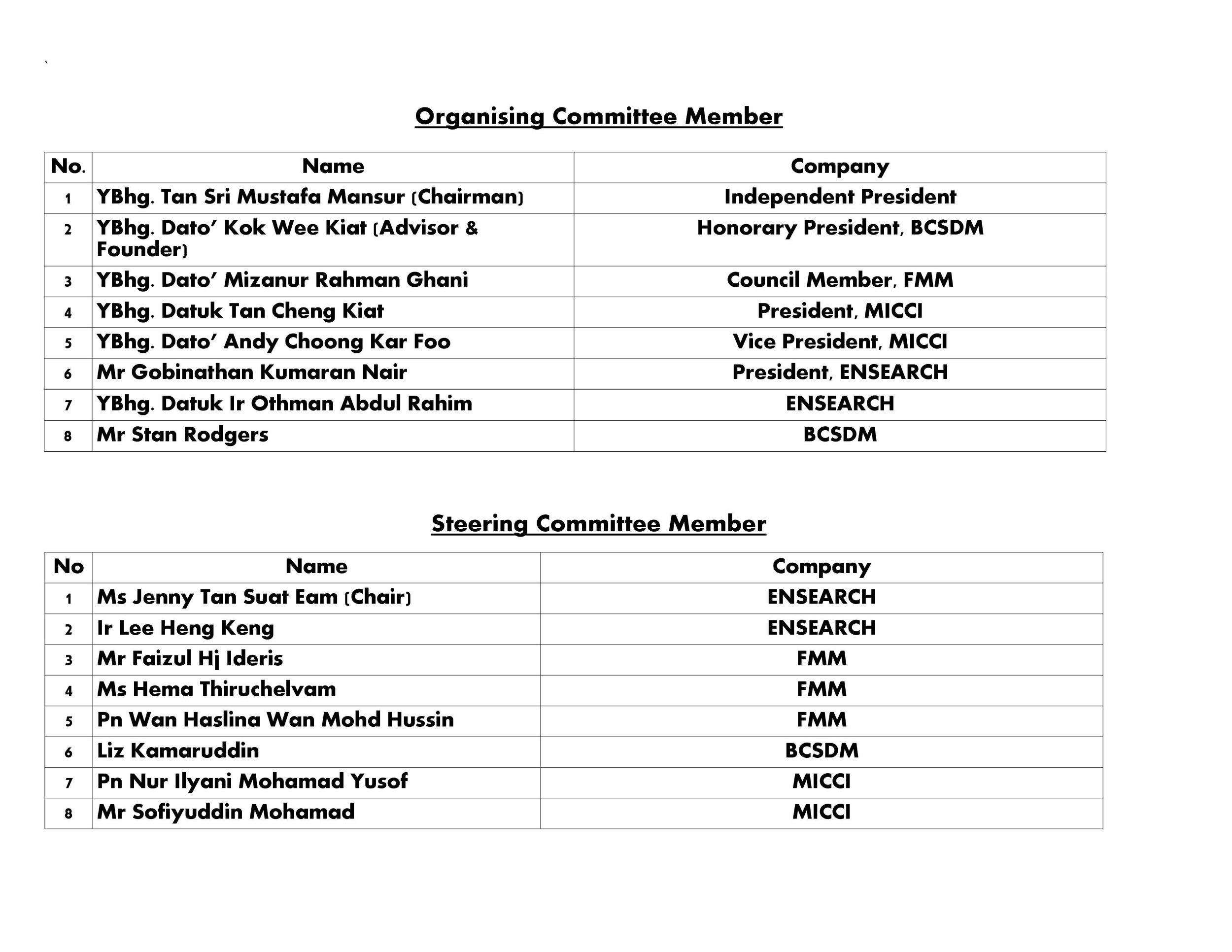 Steering Committee & OrganizingCommittee List2019.jpg
