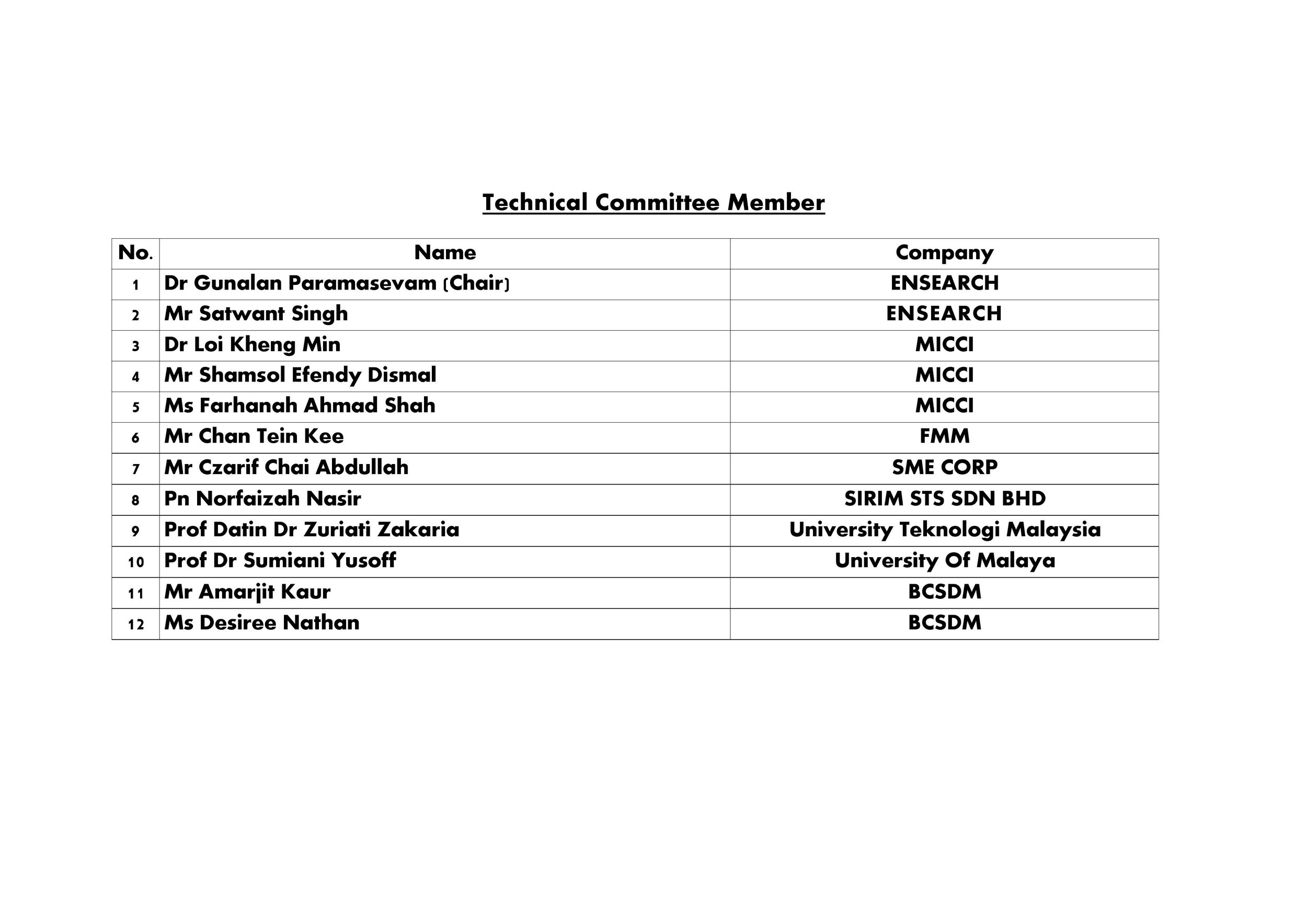Technical Committee Member.jpg