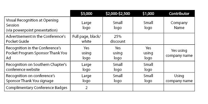 sponsor-benefits-grid.png