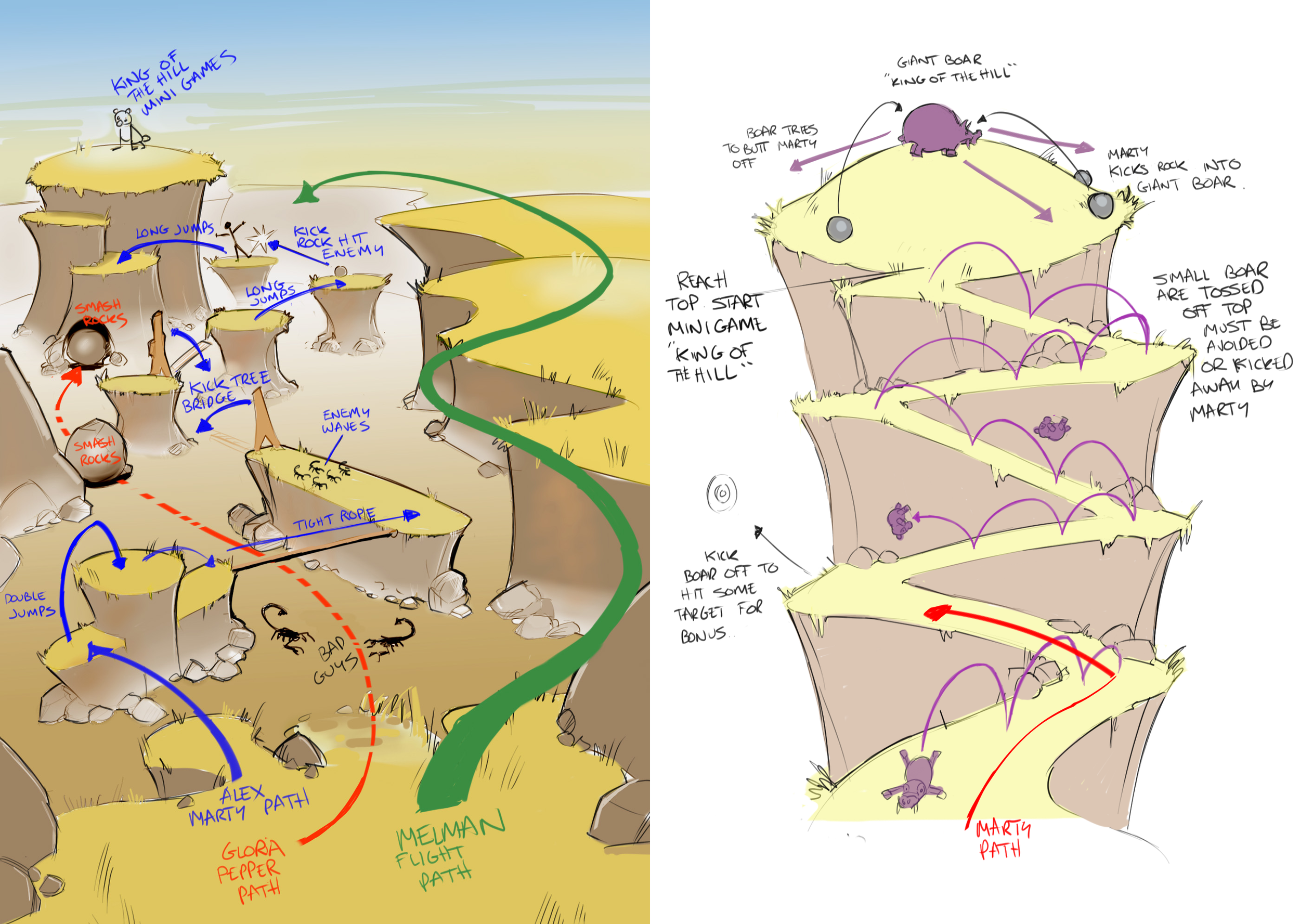 Level Concepts for Madagascar 2
