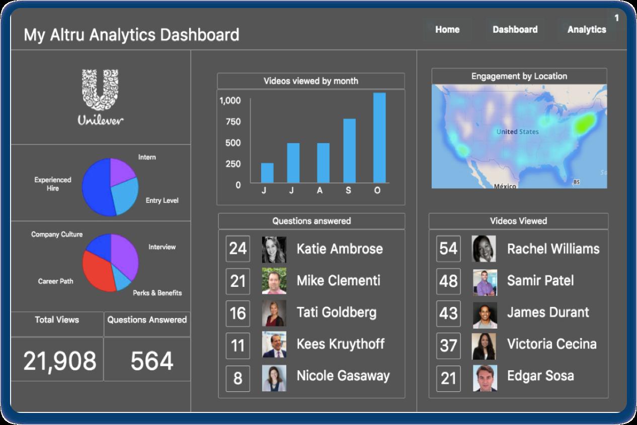 Analytics@2x.png