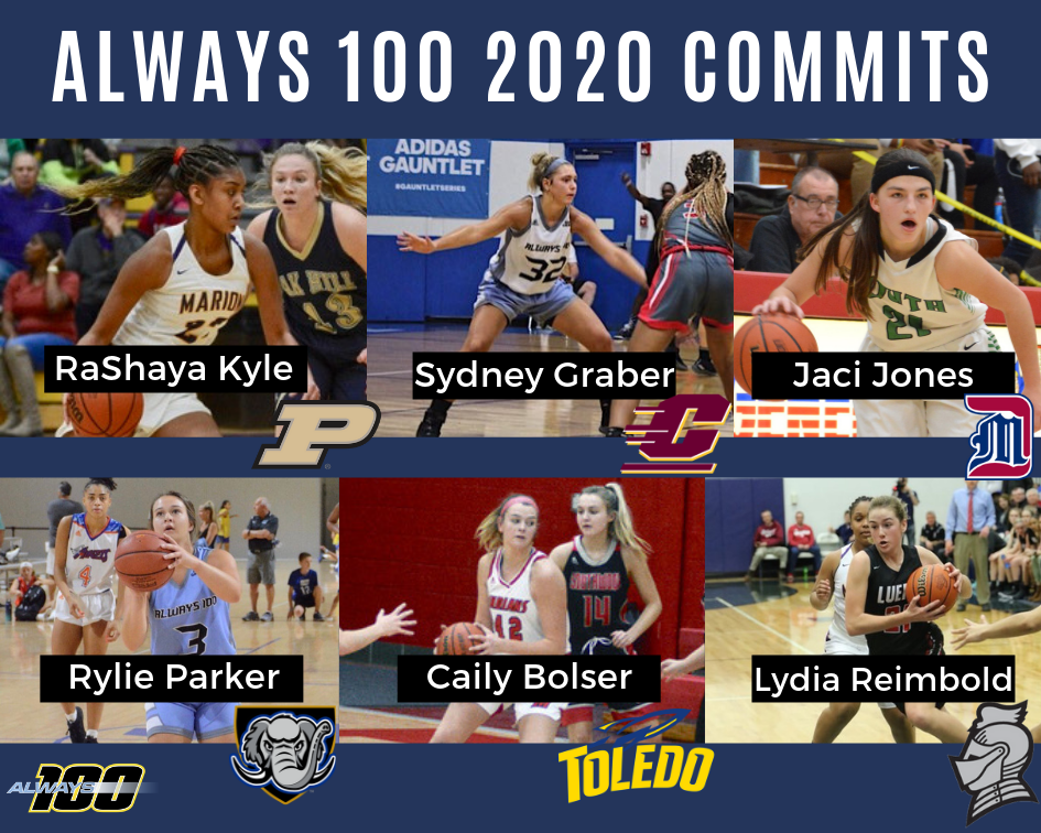 Always 100 committed.png