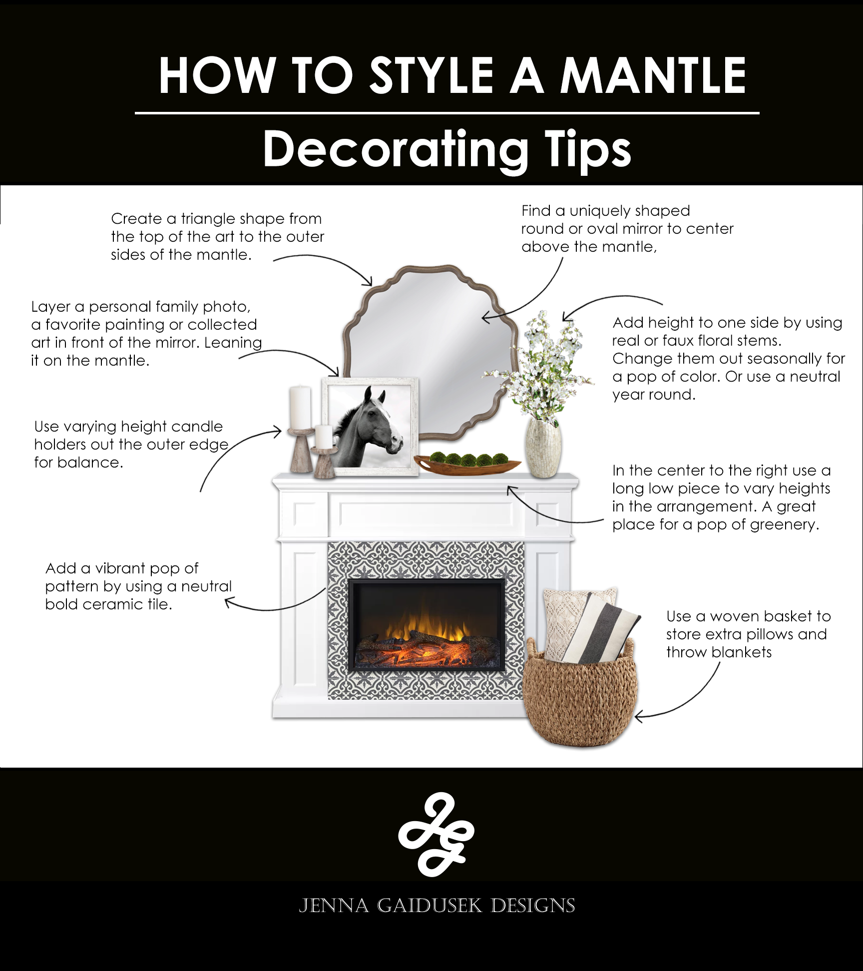 how to decorate your mantle