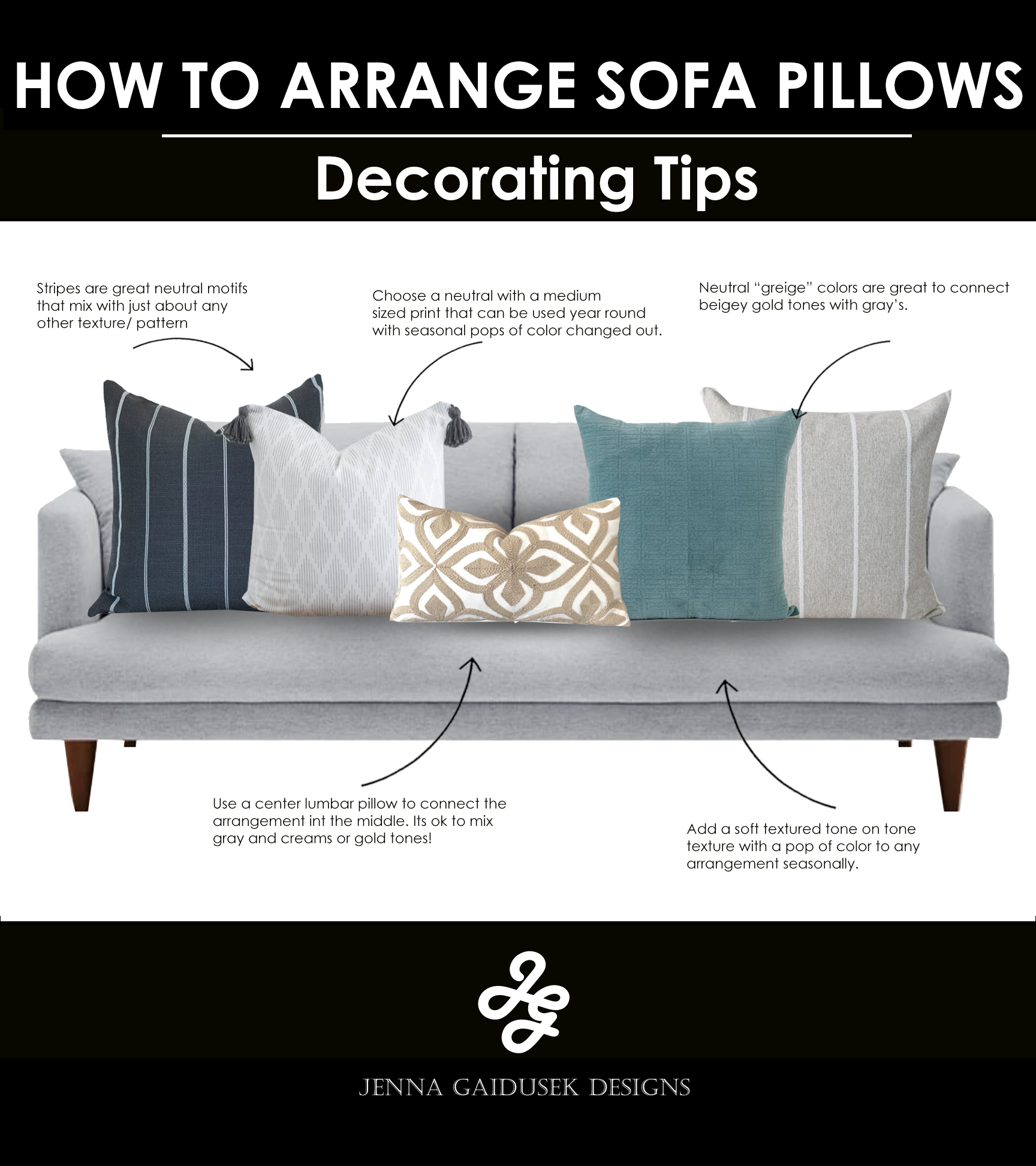 "Choose a center pillow that contrasts the pillows that it is in front of. This pillow should tie the color palette together. It can be either a lumbar or the same sized pillow.  The outer pillow should contrast the sofa and be either significantly lighter or darker.  Add a pop of color that you can change out for different seasons. Use 2-3 Colors and the rest neutrals.  Pillows can all be the same size- get a cozy look with larger pillows, 20-24"" with feather down inserts that are 2"" larger than your cover.  Use different textures to add depth to the arrangement. This is a faux leather camel colored pillow."