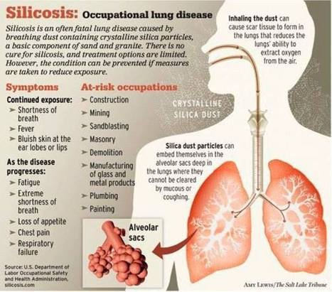 Silicosis.jpg