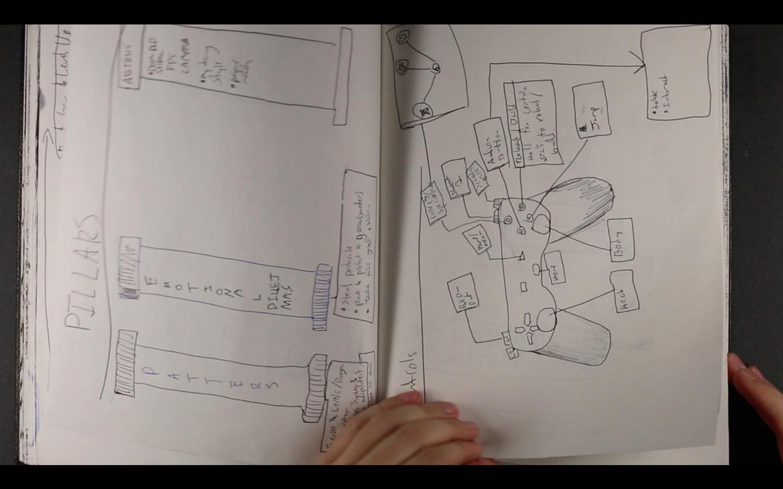 Sketchbooks_8.png