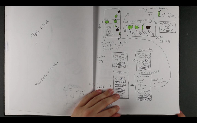 Sketchbooks_109.png
