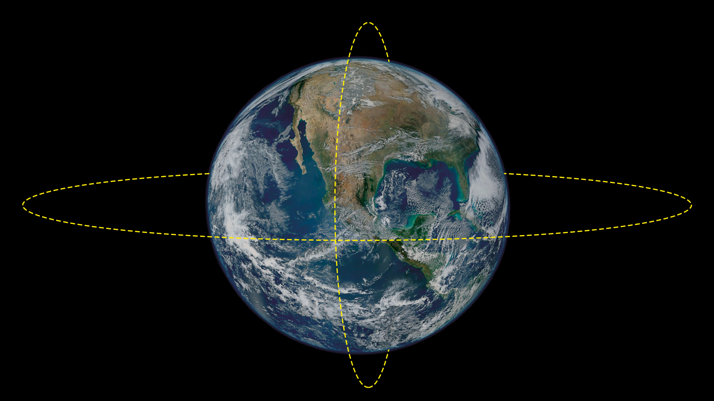 Figure 4: Polar Orbit in LEO in comparison to Equatorial Geostationary Orbits (GEO)