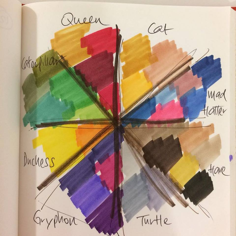Our color map