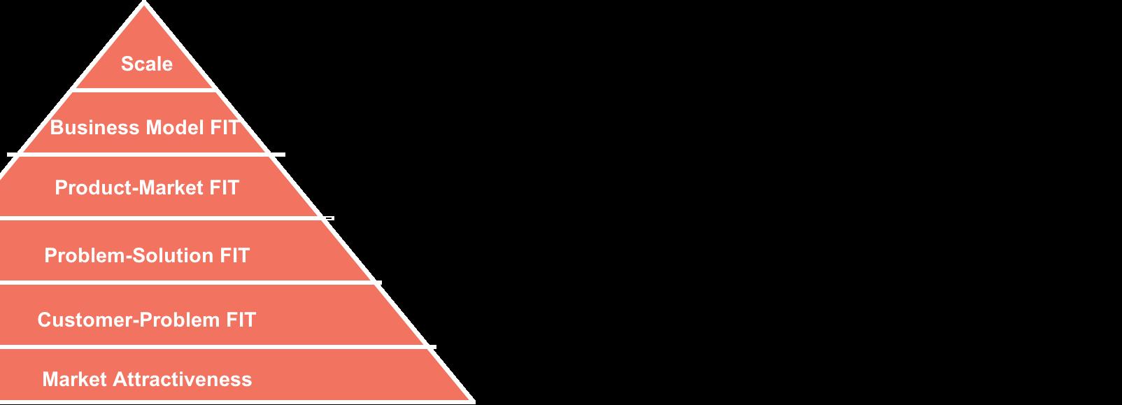Pyramid2.png