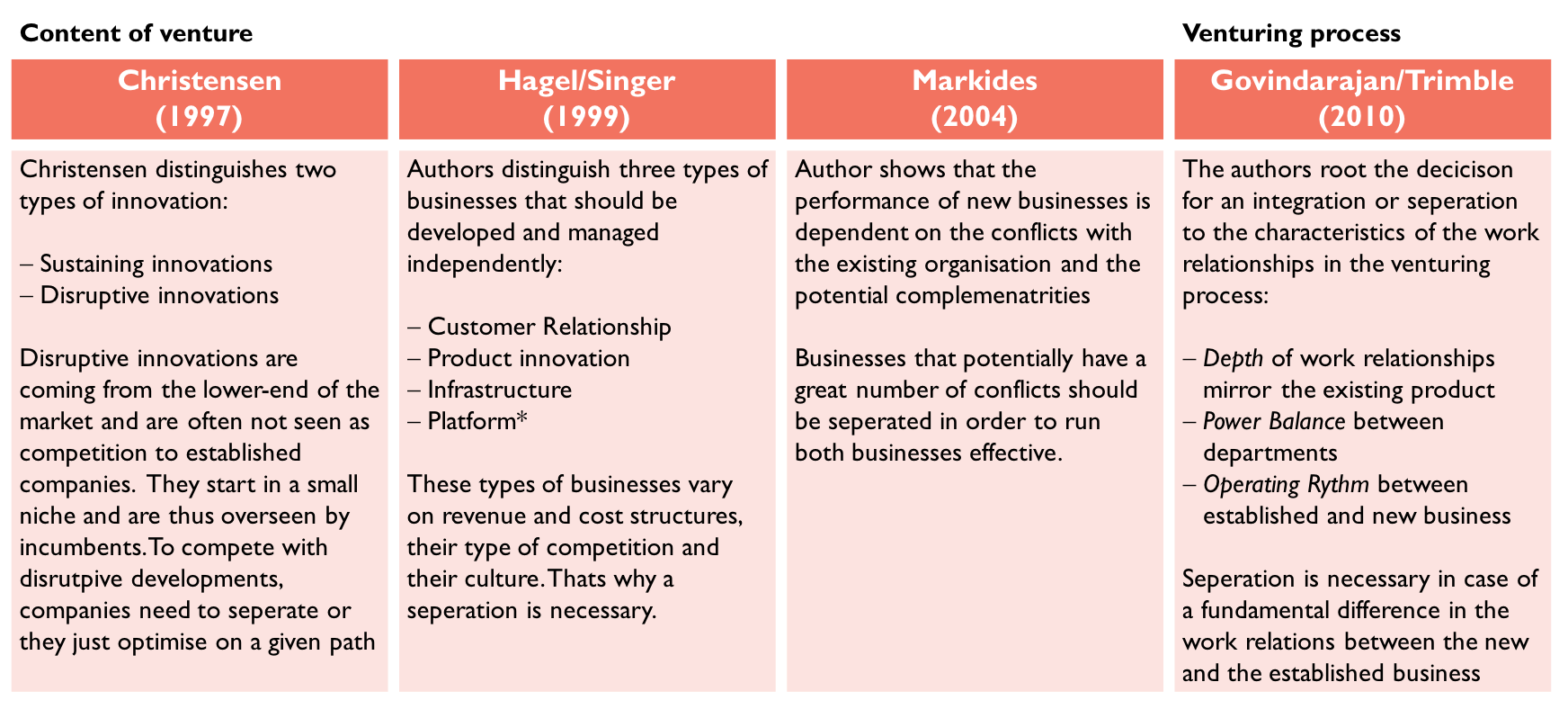 *Platform businesses have not been in focus by Hagel/Singer (1999), but do strongly differ from a Product Innovation Business, a Customer Relationship Business or a Infrastructure Business.