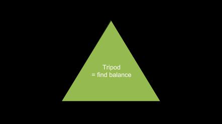 CG Tripod  https://www.jacobshenri.be/publications