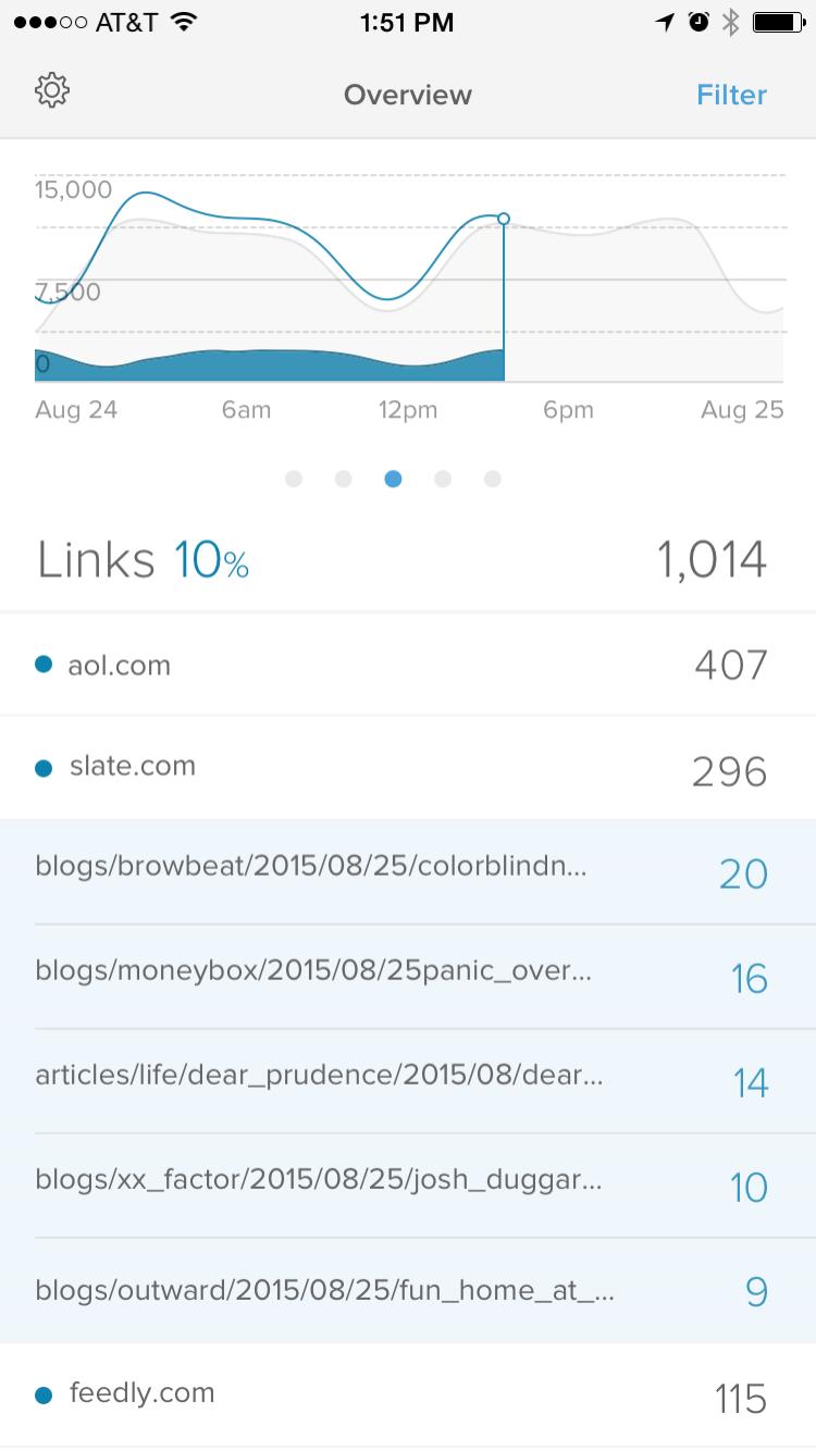 Overview - V4 - links expanded.png