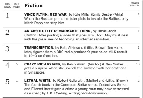 Red War at #1 on the October 14, 2018 New York Times Bestseller List for Hardback/E-Book Combined.