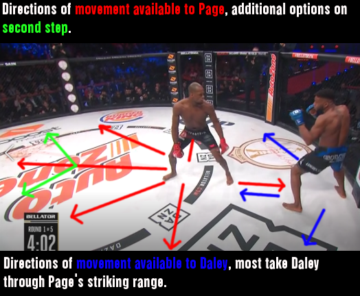 Page and Daley Footwork.png