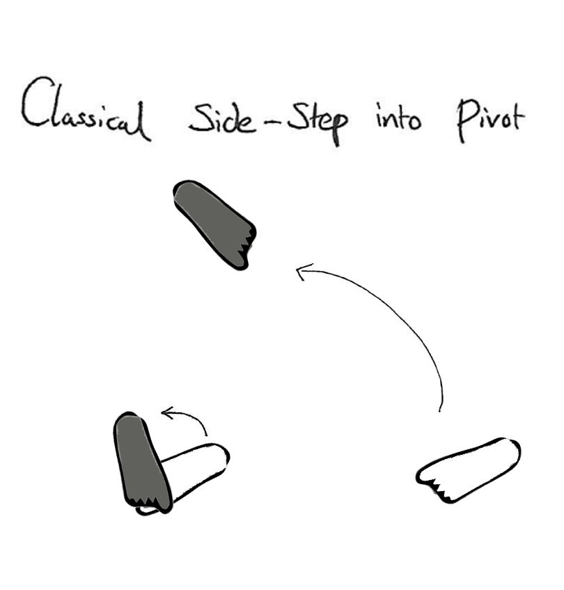 Stance Change Classical Side Step Pivot.png