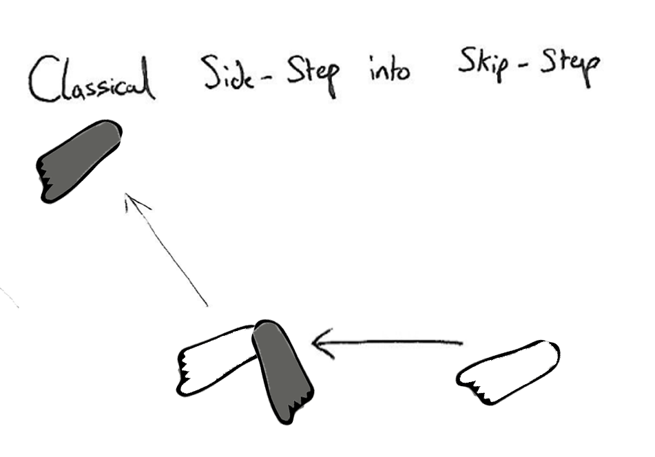 Stance Change Classical Side Skip.png