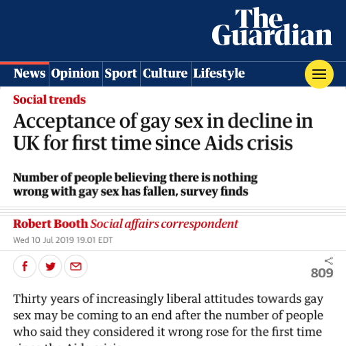 Headline from  The Guardian : Acceptance of gay sex in decline in UK for first time since Aids crisis: Number of people believing there is nothing wrong with gay sex has fallen, survey finds