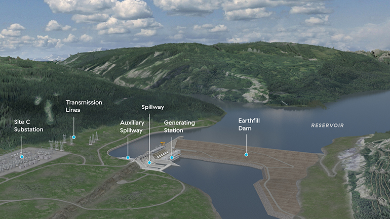 Site C Energy Project