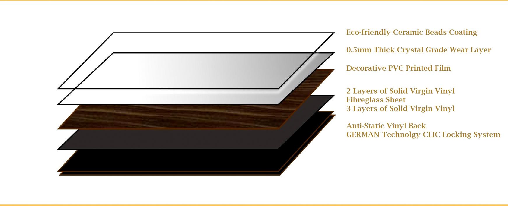 Premium Resilient Flooring PRF by NBL Express Floor Expert Singapore-01.jpg
