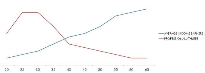 graph athlete.jpg