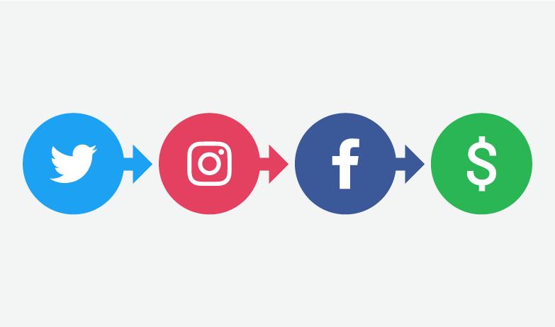 Social-Media-Conversion.png