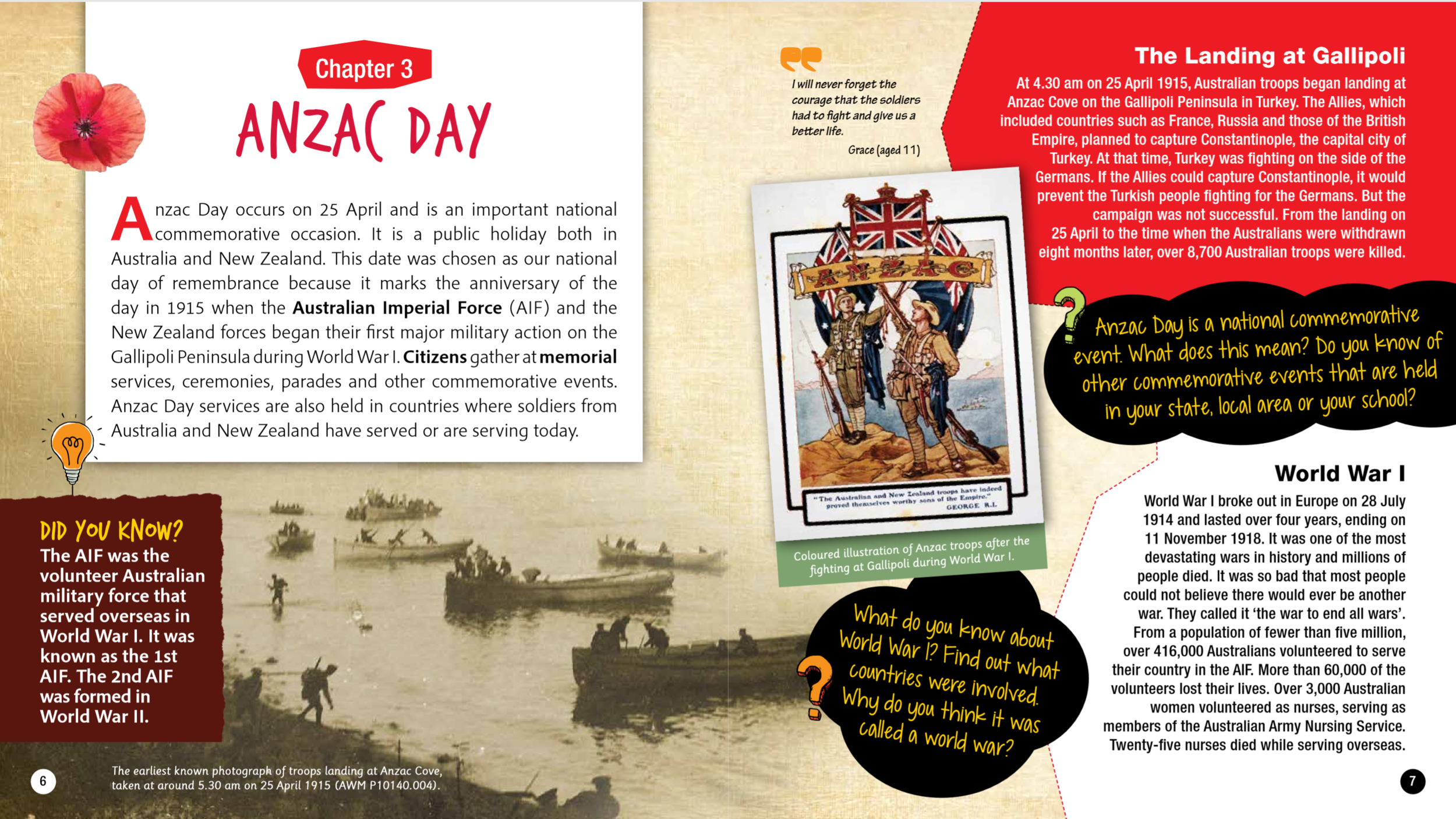 Australia Remembers - Anzac Day page.png
