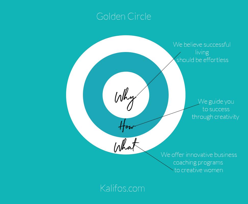 GOLDEN CIRCLE kalifos.jpg