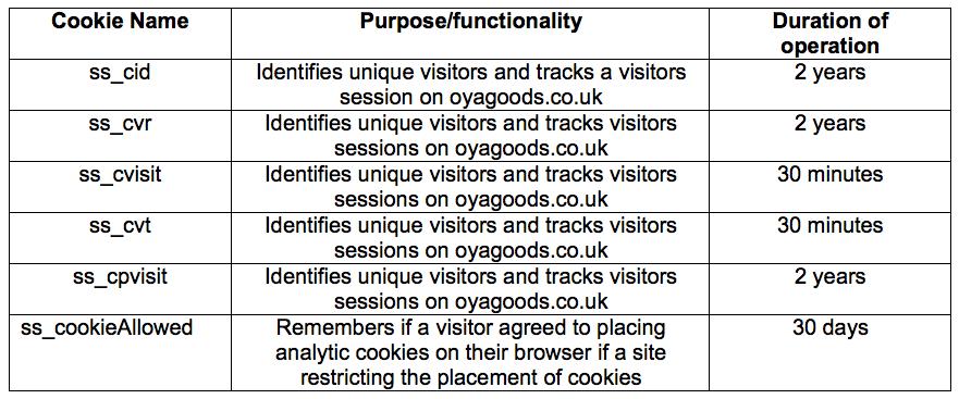 Oya Goods- www.oyagoods.co.uk