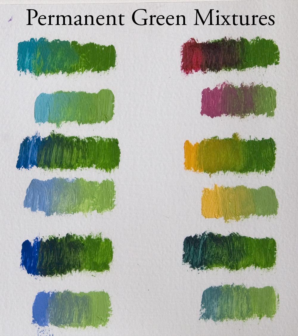 Permanent-green-mixtures