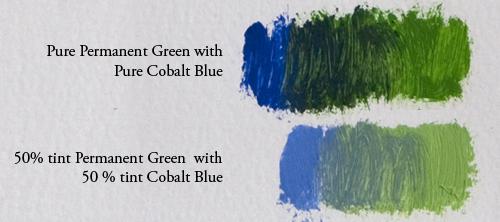 permanent-green-cobalt-blue