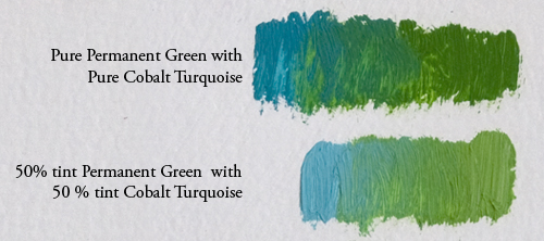 permanent-green-cobalt-turquiose