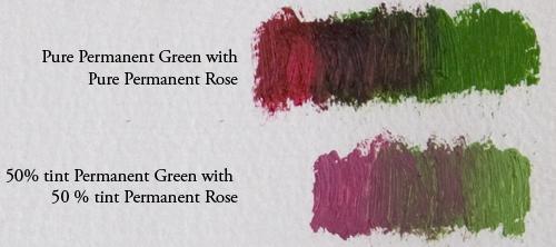 permanent-green-permanent-rose