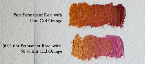 Permanent-rose-cad-orange