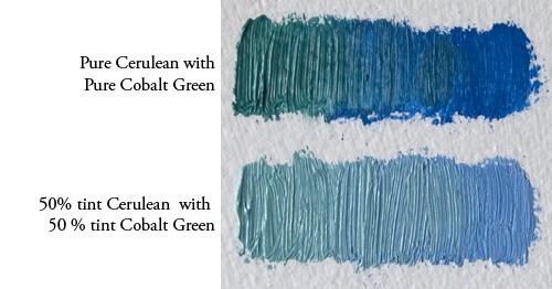cerulean-cobalt-green