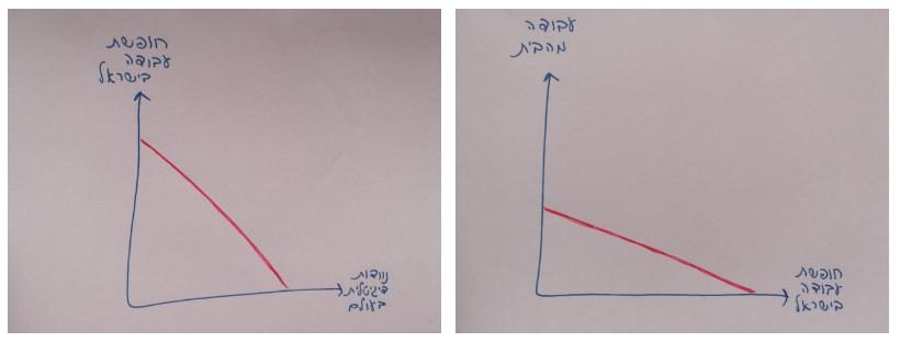 moran's blog graph.png