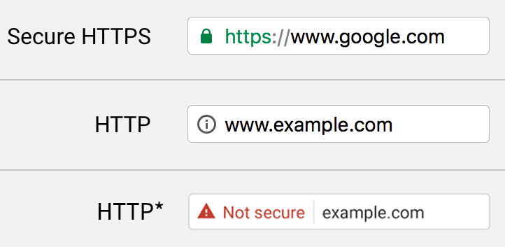 *How HTTP websites will eventually show in the browser