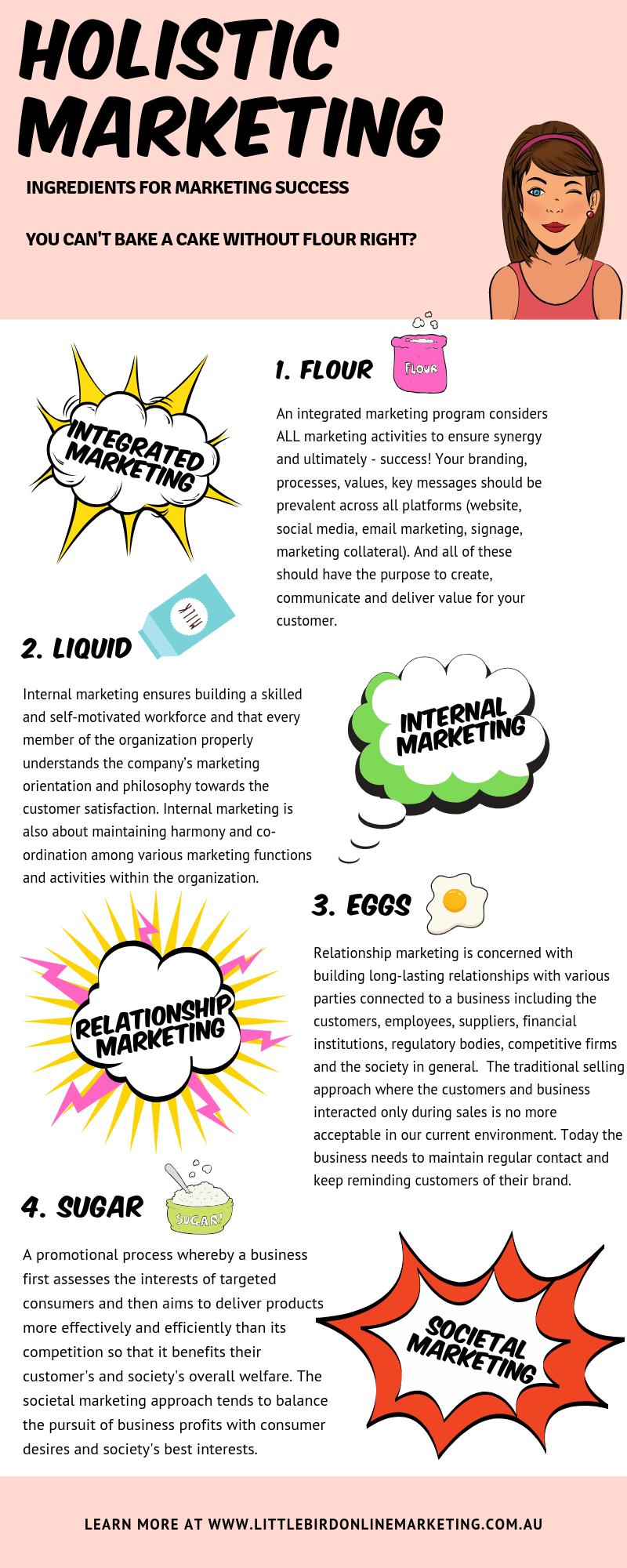 Holistic Marketing.png